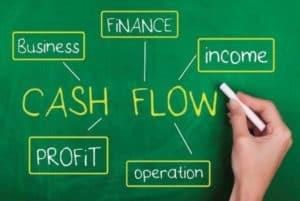 Texas CLASS Cash Flow Analysis